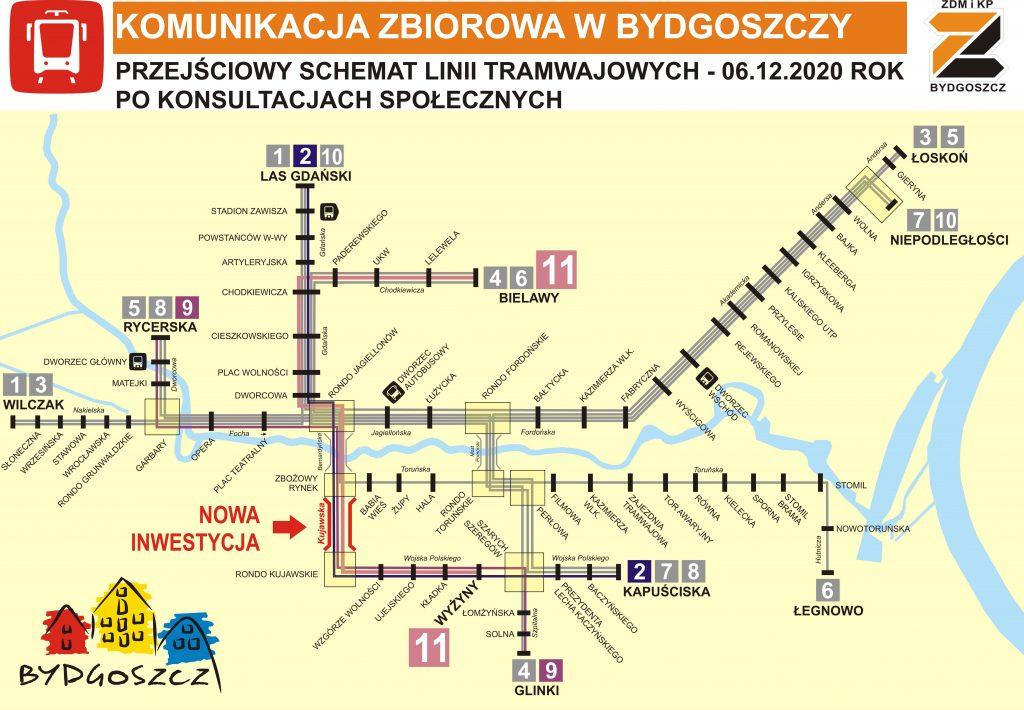 schemat linii tramwajowej bydgoszcz 2020