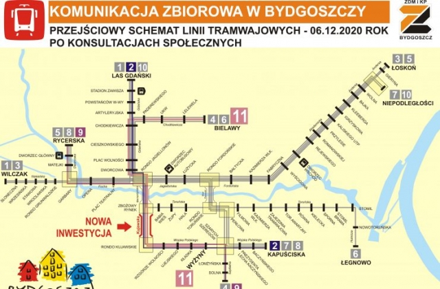 schemat linii tramwajowej bydgoszcz 2020 741x486